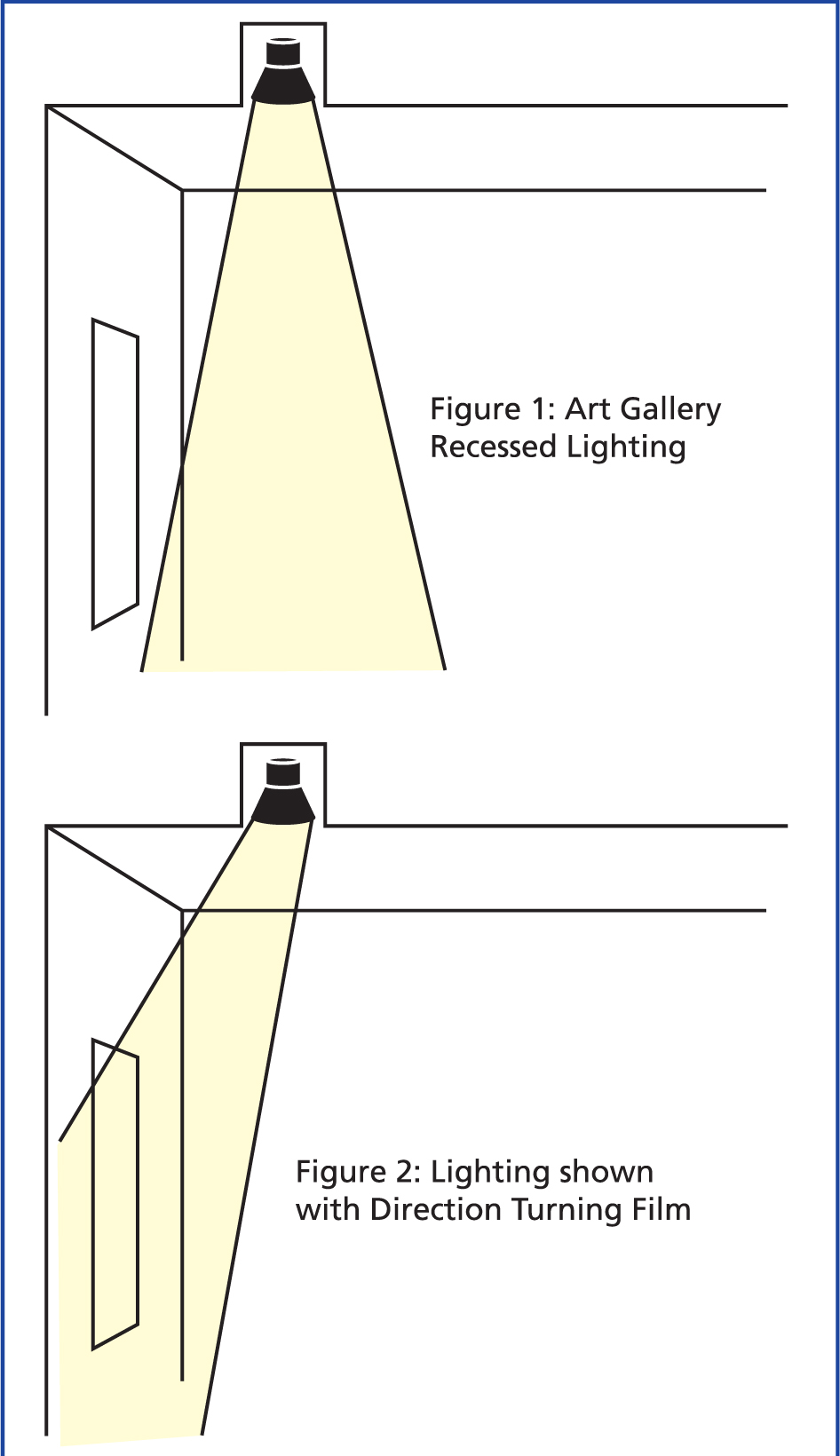 Recessed Lighting Placement Guidelines  Wall wash lighting placement recessed  sc 1 st  eaftab.com & Recessed Lighting Placement Guidelines: Kitchen lighting wall lights ...
