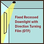 light bending film that can turn light without changing the fixture