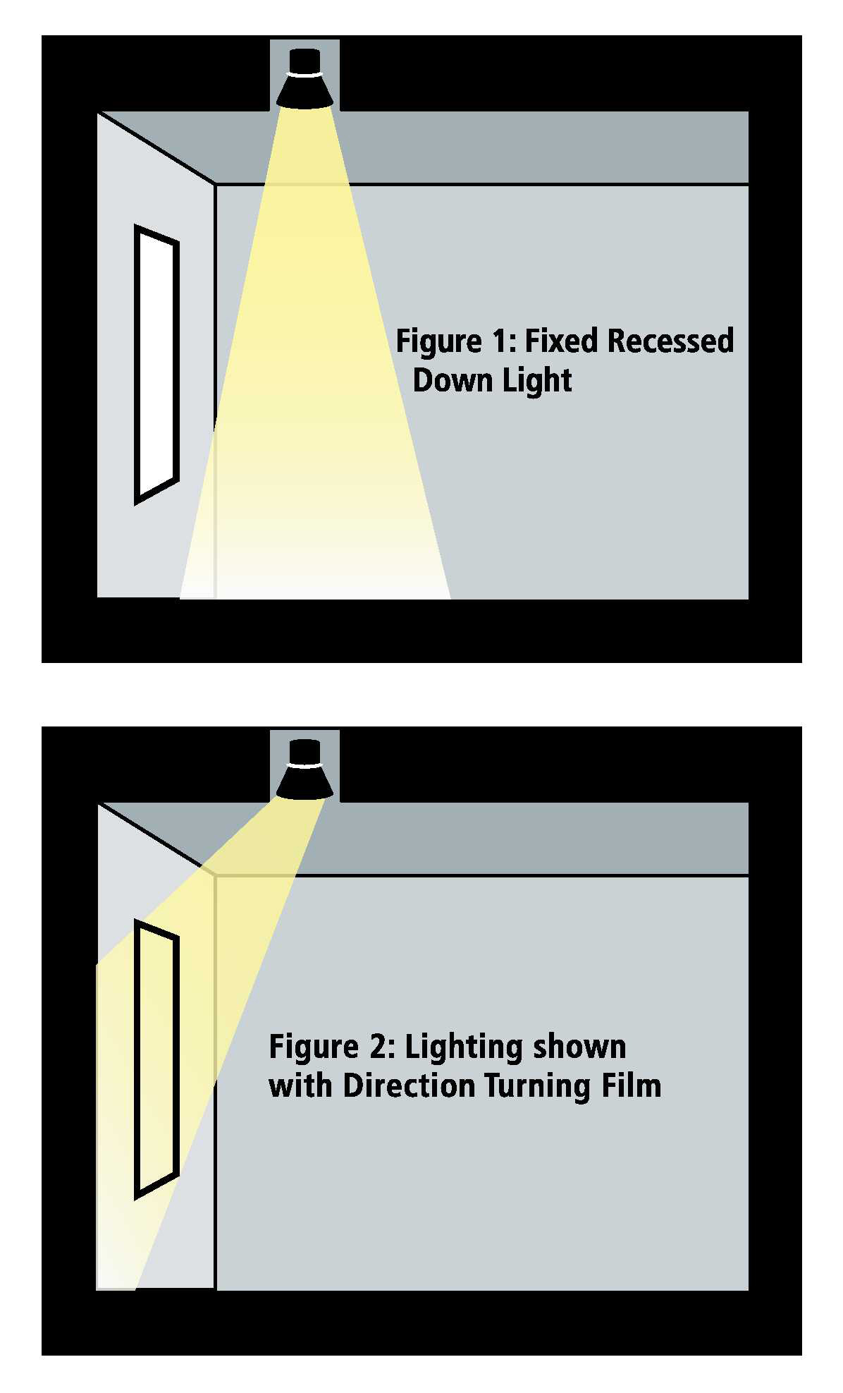 direction turning film on light fixture