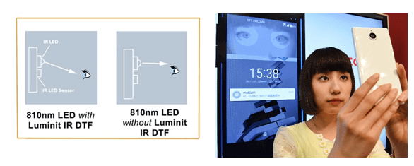 infrared direction turning film for cellphones