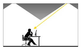 a batwing diffuser on a linear light fixture creates human centric lighting conditions