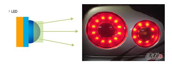 auto tail light with LED bulb
